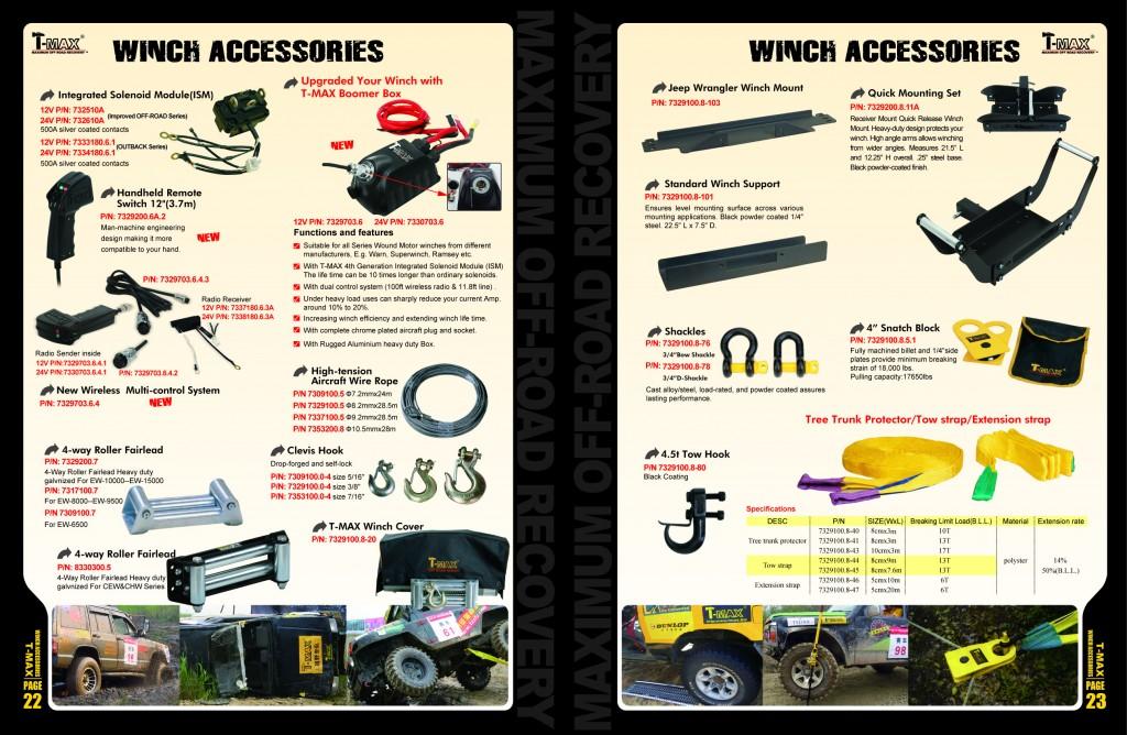 tmax-accessories